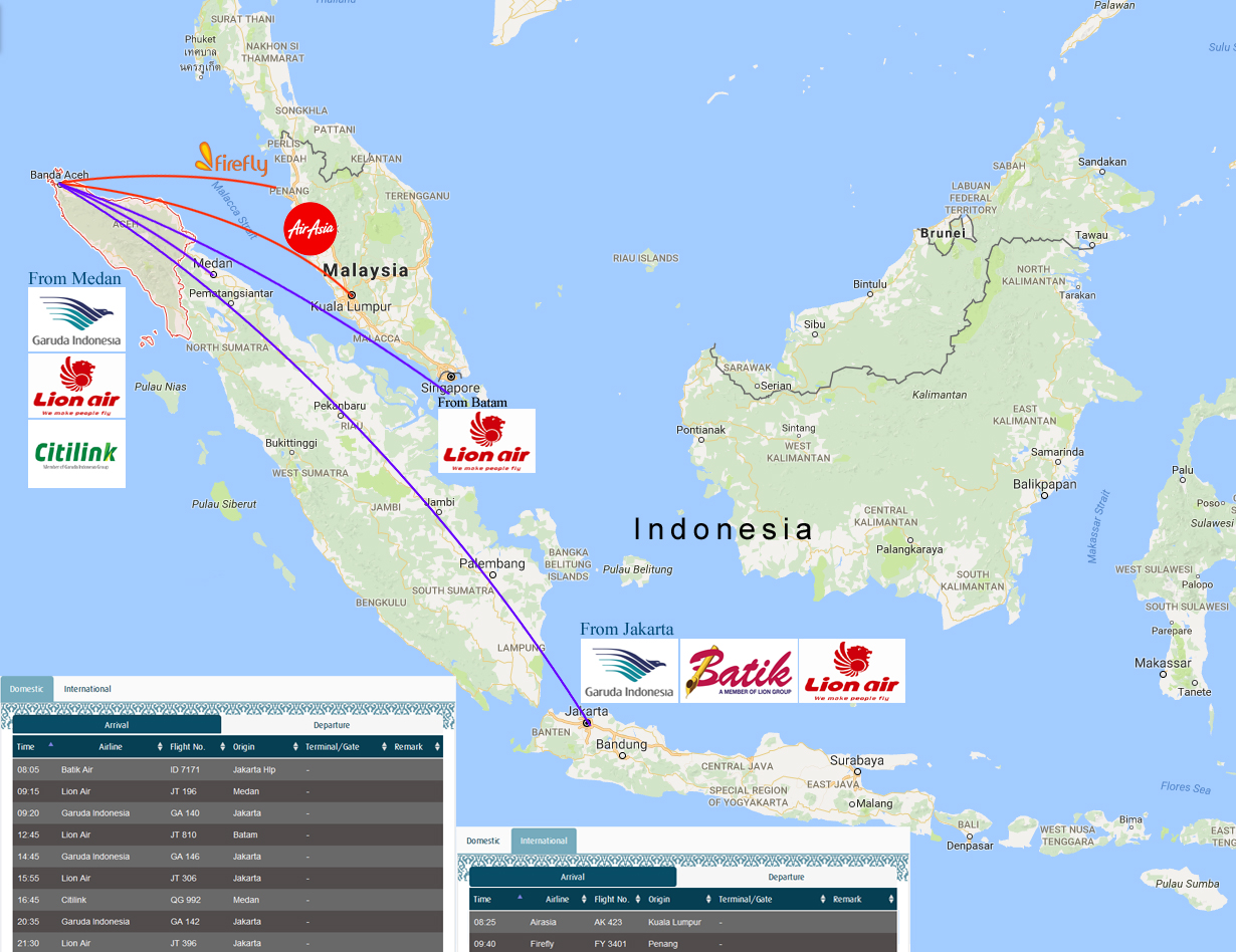 How To Visit Banda Aceh Aceh International Nursing Conference 2018